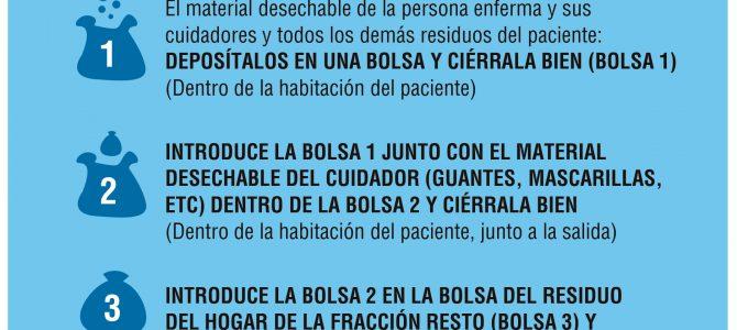Instrucciones de la Mancomunidad de la Comarca de Pamplona para depositar residuos domésticos
